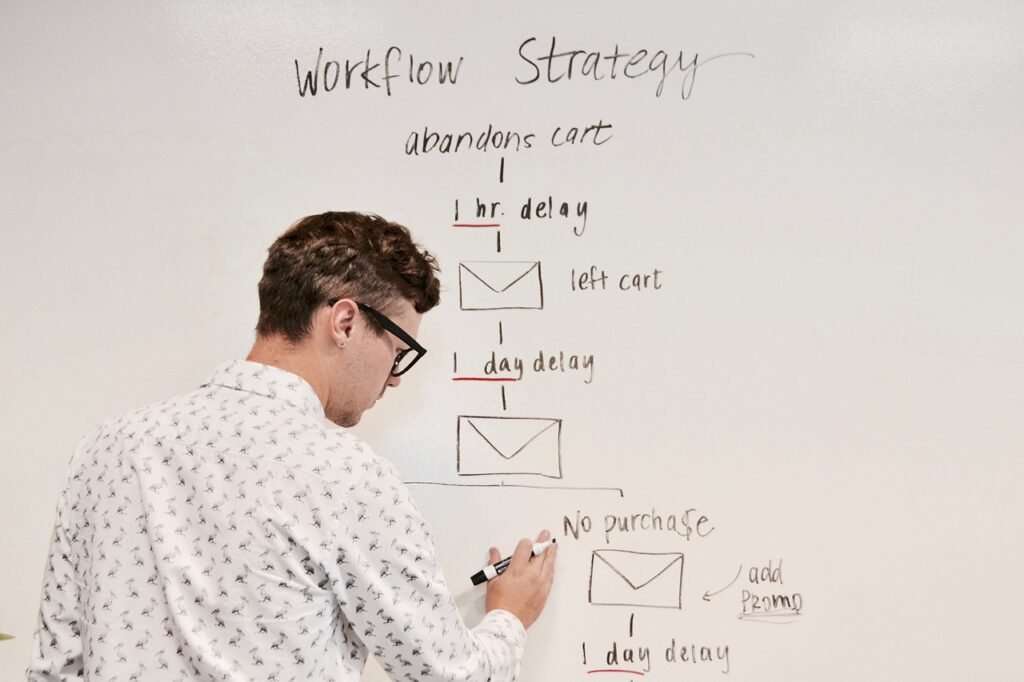 Email marketing, What is email marketing?, email marketing strategy 2020.