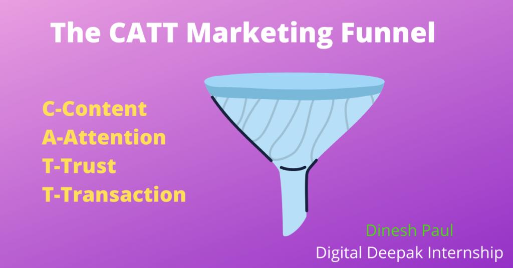 Digital Deepak CATT marketing funnel